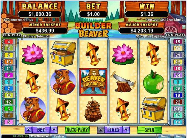 Caractéristiques du jeu de machine à sous Builder Beaver