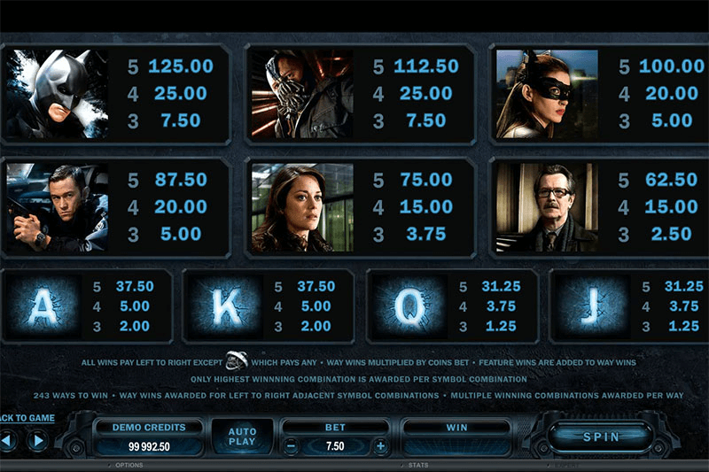 Les jeux de machines à sous Dark Knight pour jouer