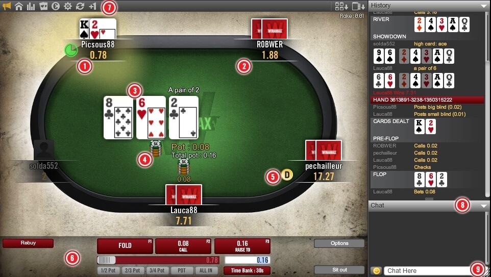 Application de poker Winmax